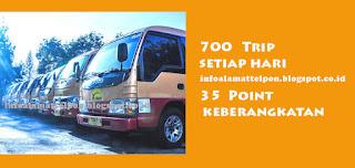 Jadwal Xtrans Shuttle Jogja Ke Semarang