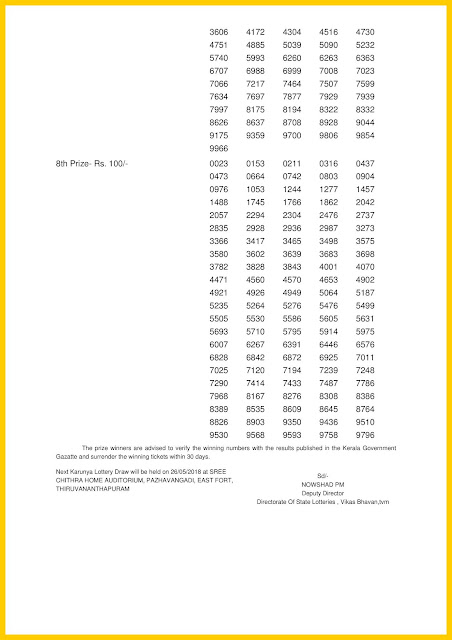 Kerala Lottery 19.05.2018 Karunya KR 346 Lottery Results Official PDF keralalotteriesresults.in-page-002