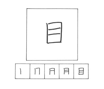 kanji mata