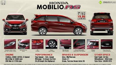 Honda Mobilio Cars Spesification- Modern Moto Magazine