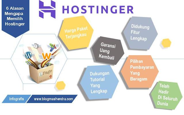 6 Alasan Memilih Hostinger - Blog Mas Hendra