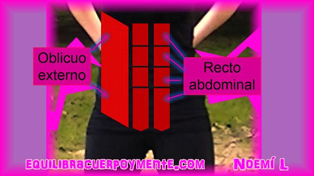 Ejercicio para reducir cintura