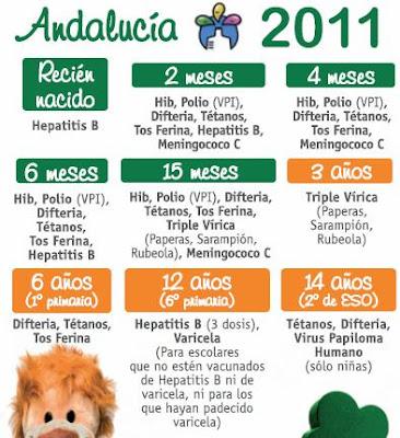 Calendario Vacunal Andalucia.Tramites Y Solicitudes Calendario Vacunas Andalucia 2011
