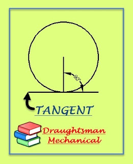 what-is-tangent