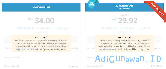 Auction and Sale and Purchase Contract Cloud Mining