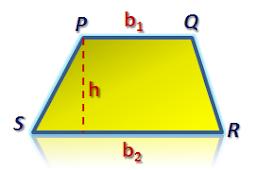 Tentang Menentukan  Luas daerah Trapesium