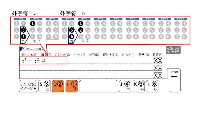 1行目の5マス目に1、2の点が示された点訳ソフトのイメージ図と1、2の点がオレンジで示された6点入力のイメージ図
