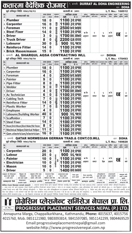 Jobs For Nepali In QATAR, Salary -Rs.72,570/