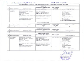 cghs-shillong-list-of-empanelled-hco