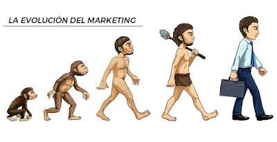 Evolución del Marketing