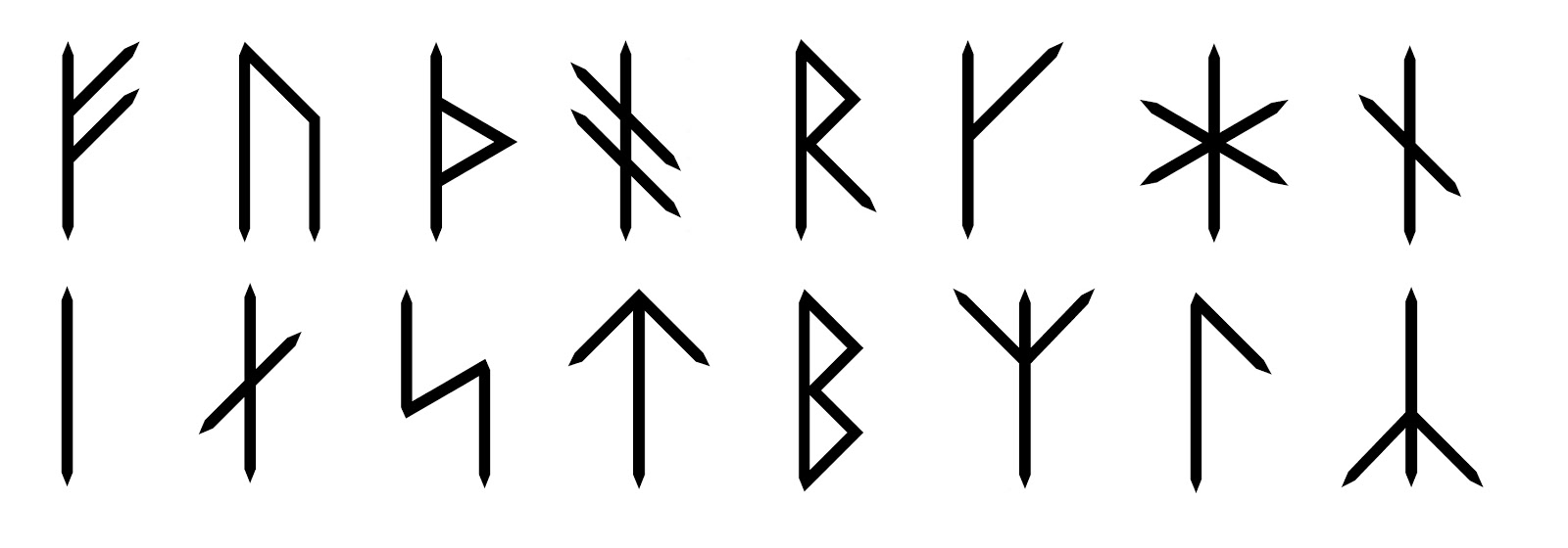 Real Rune Magick The Esoteric Praxis Of Bind Runes Part 2