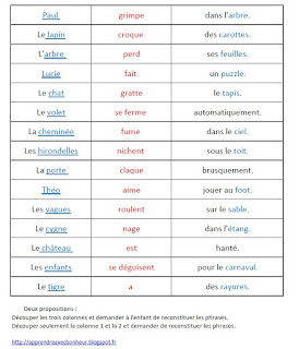 différencier noms et verbes