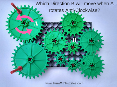 Rotating Gears Puzzle