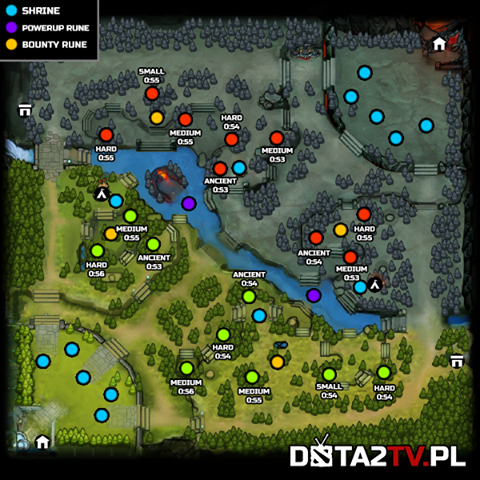 dota2 stack support guide 7.00