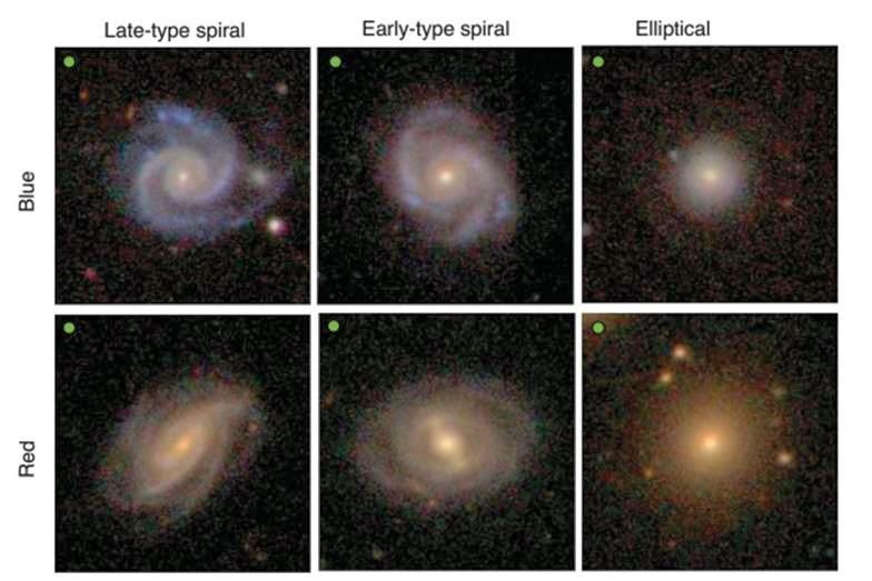 Infobservador: Las galaxias y sus colores
