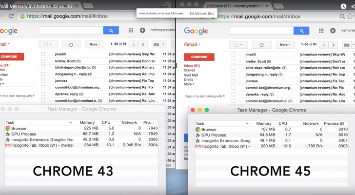 How to Fix Chrome Massive Memory Usage? Simply Try 'Chrome 45' for Faster Performance