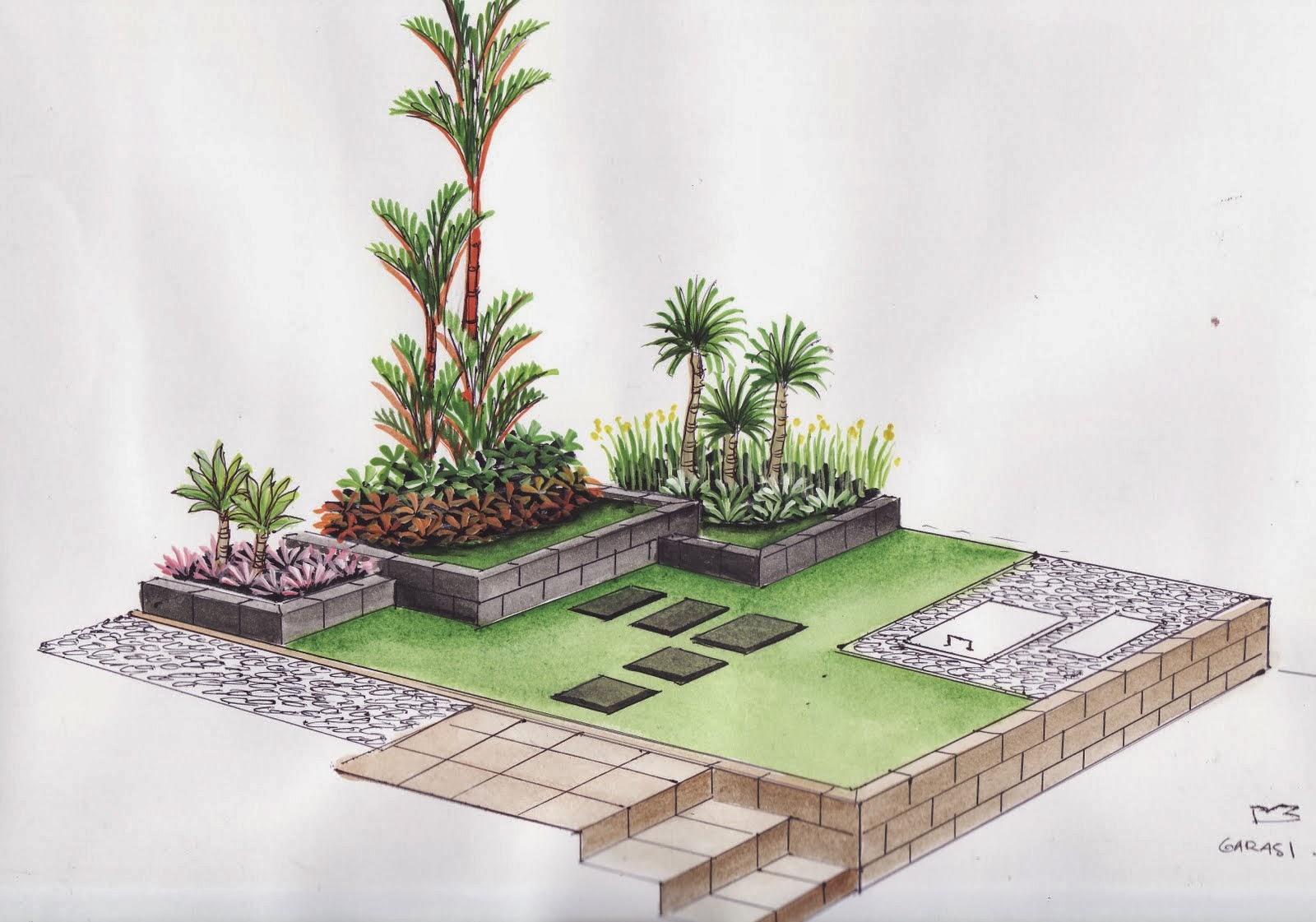 40+ Ide Gambar Sketsa Taman Tampak Atas Terkini   Repptu