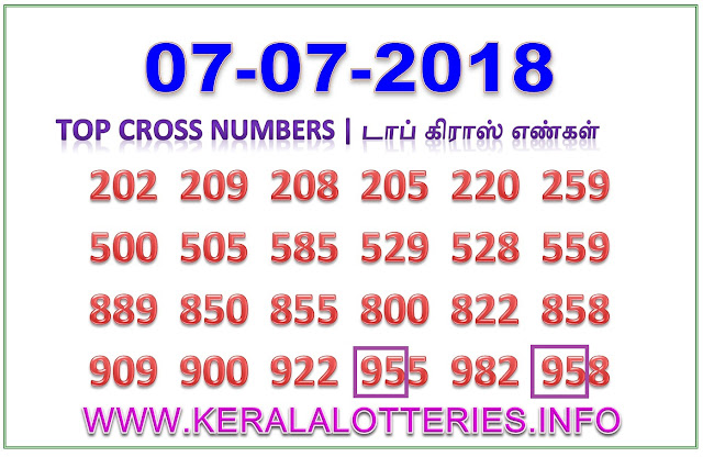 Karunya KR 353 Best Cross Numbers Kerala lottery guessing by keralalotteries - 07 july 2018