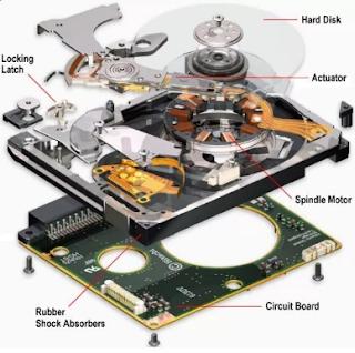Bagian-bagian Hard Disk Beserta Fungsinya