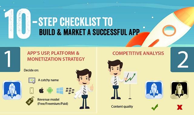 App market infographic