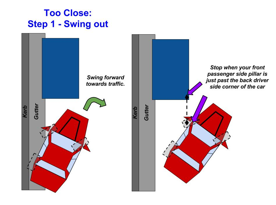 Reverse Parallel Parking How To Fix Being Too Close