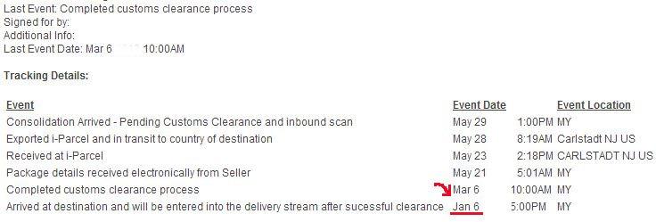 Shop Blog MY: Amazon Shipping To Malaysia
