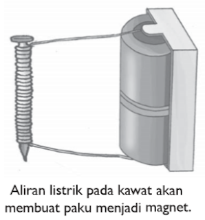 Membuat Magnet dengan Cara Elektromagnetik