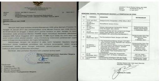 Pendaftaran CPNS Telah Dibuka 25 Juli-28 Agustus 2017. Berikut Daftar....