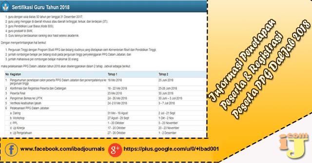 REGISTRASI PESERTA PPG DALAM JABATAN TAHUN  Informasi Penetapan Peserta & Registrasi Peserta PPG DalJab 2018