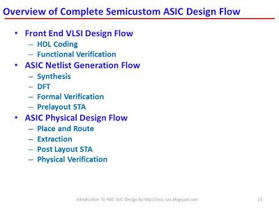 Asic System On Chip Vlsi Design June 2013