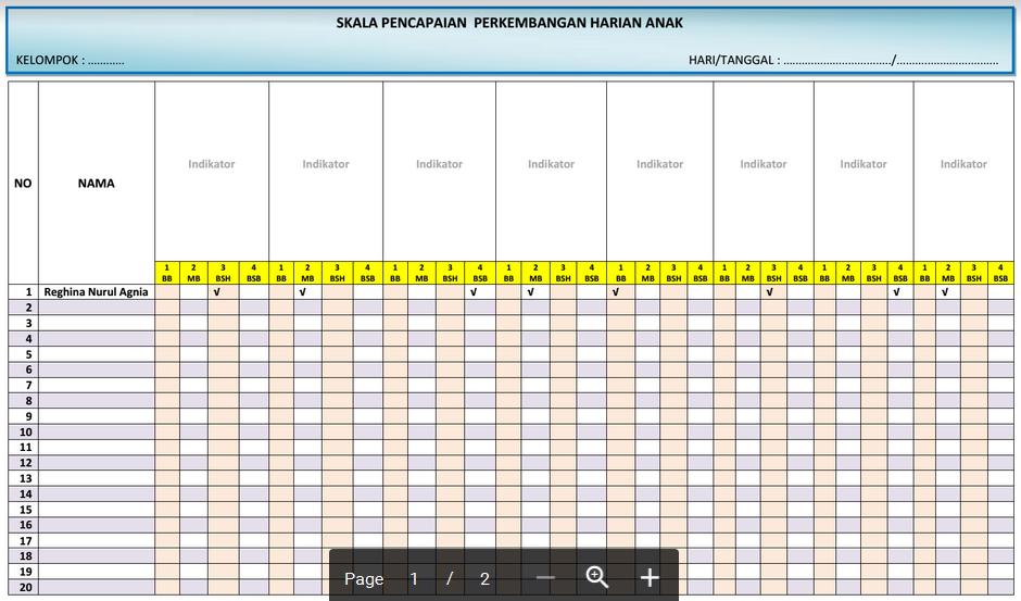 Skala Pencapaian Perkembangan Anak PAUD/ TK/ RA/ KB ...
