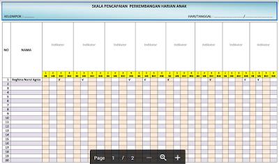 format penilaian Paud kurikulum 2013, contoh penilaian perkembangan anak usia dini