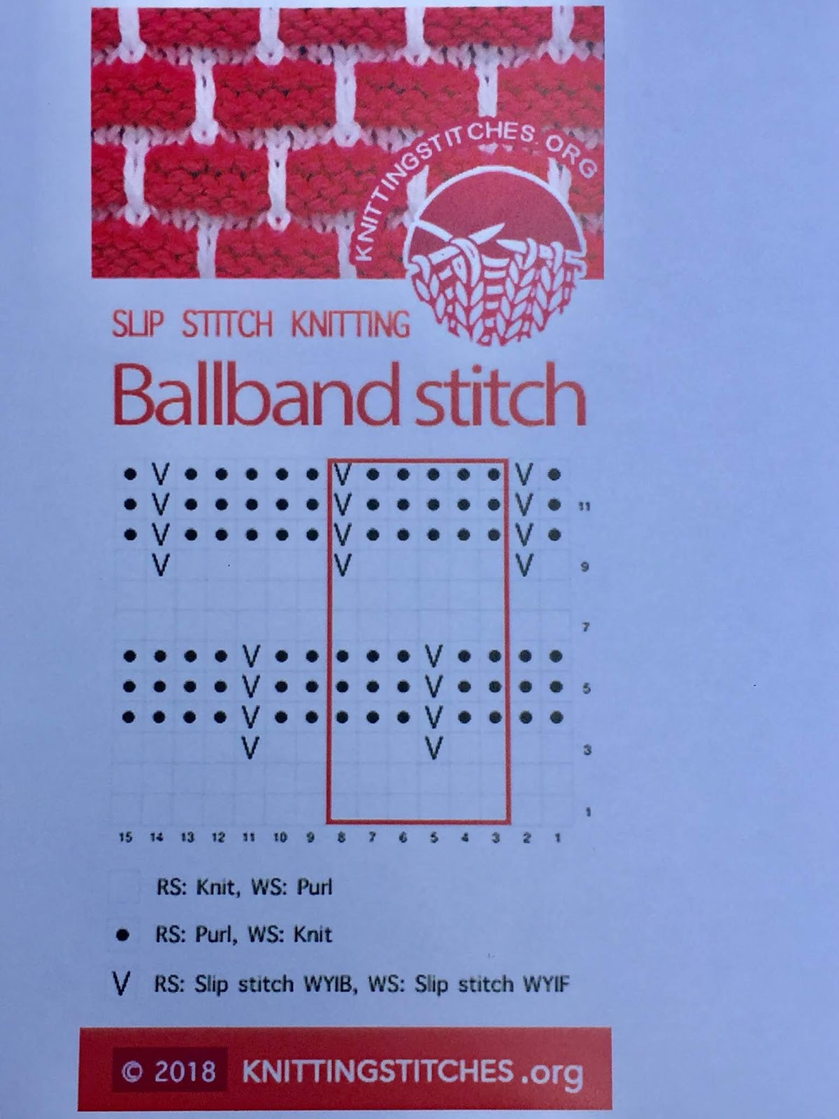 Knitting Stitches 2018 -  Ballband