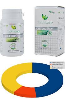 pareri forum zeolitecare detox forte capsule detoxifiere slabire