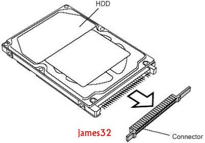 james32: Laptop Computer Repair Tutorial Tips