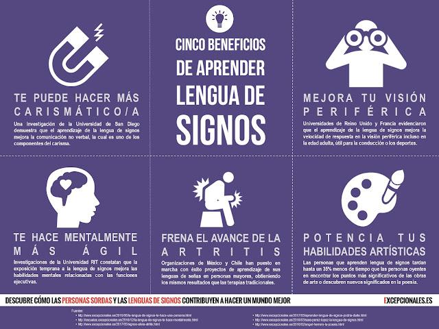Cinco beneficios de aprender lengua de signos: te puede hacer más carismático, te hace mentalmente más ágil, mejora tu visión periférica, frena el avance de la artritis y potencia tus habilidades artísticas