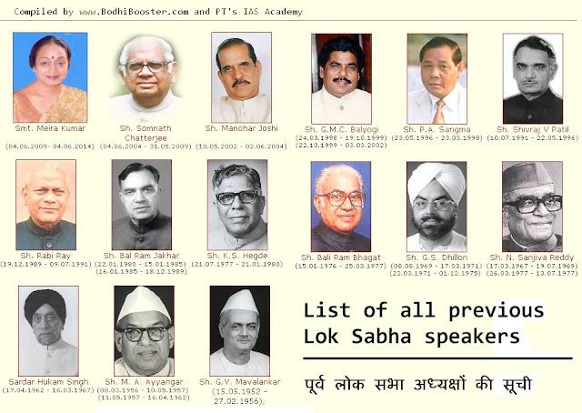 www.BodhiBooster.com, www.PTeducation.com, www.SandeepManudhane.org, Lok Sabha