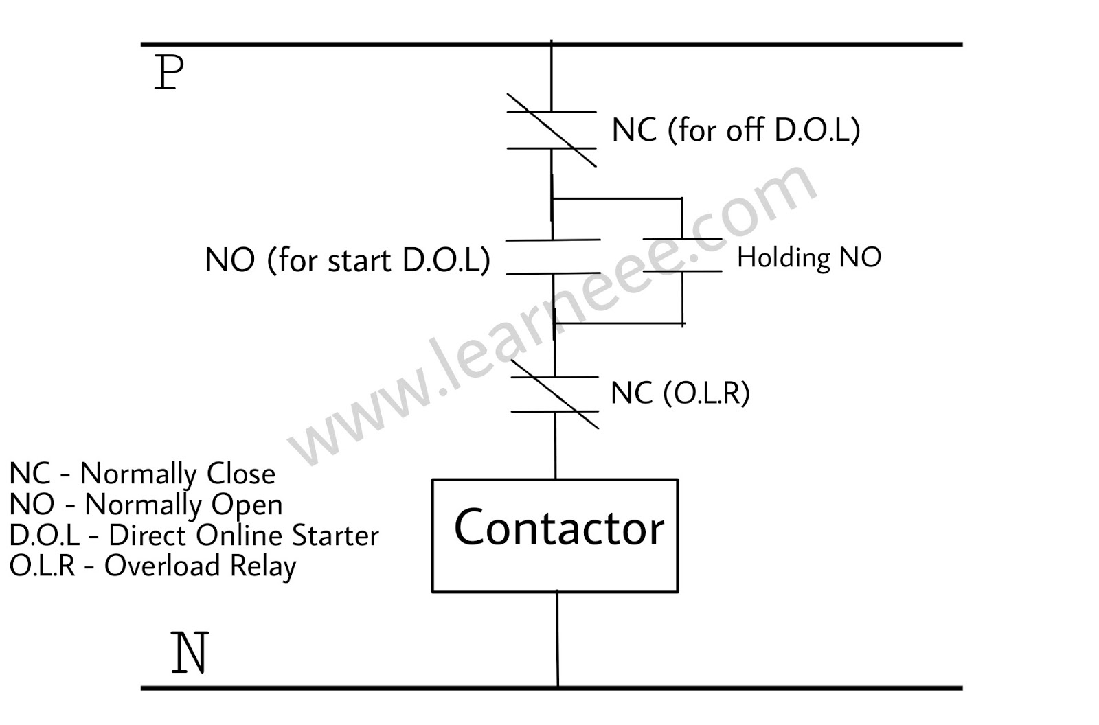 Direct Online Starter in Hindi, Explain DOL Connection in Hindi