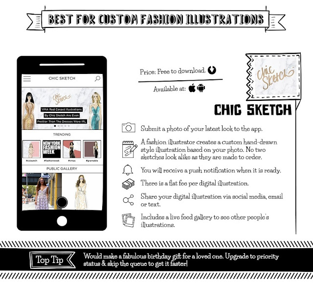 best custom fashion illustration apps
