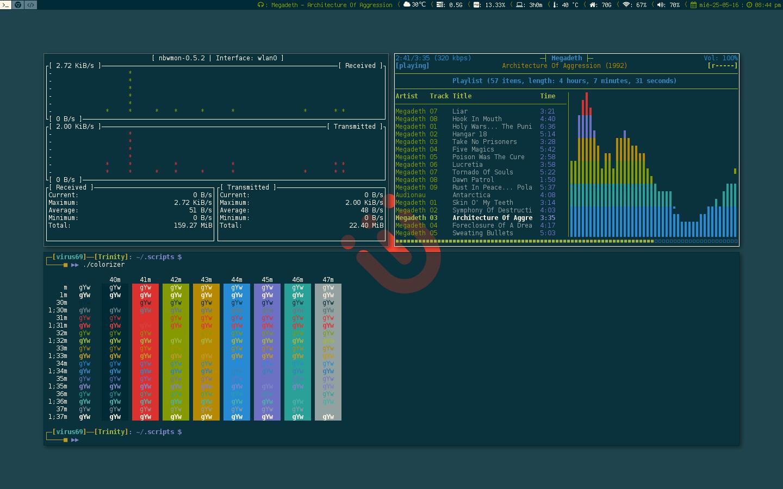 Instalar y configurar i3wm en Archlinux | Las Ventanas en Mosaico TWM