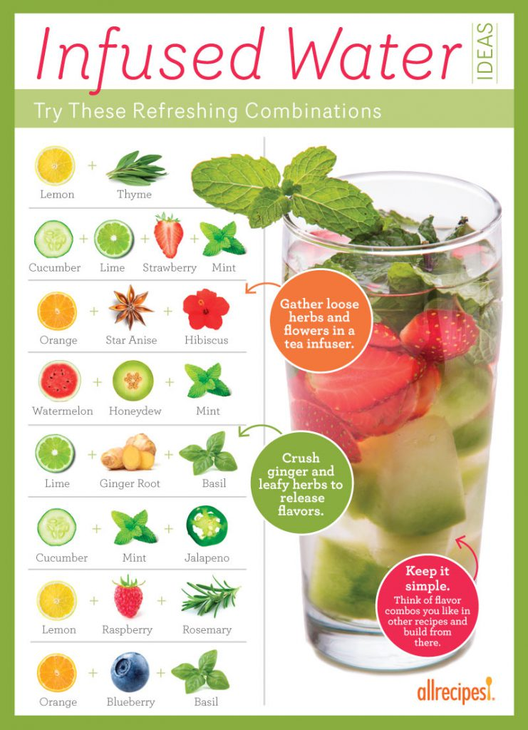 Connect the Dots Ginger | Becky Allen: Fruit Infused Water