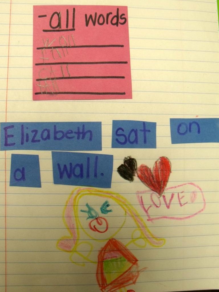 Sentence Writing Made Simple And Fun Mrs Wills Kindergarten
