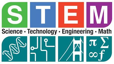 Pembelajaran berbasis Science, Technology, Engineering and Mathematics (STEM)