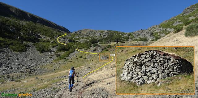 """Subida al Pico San Millán """"techo de Burgos"""" desde Zarcia por el Valle Urbión y regresando por la Gárrula y las cascadas."""