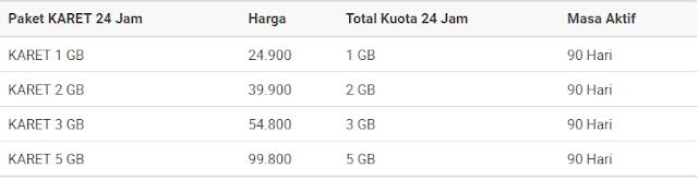 Harga Paket Internet AXIS Paket Karet Axis 24 Jam