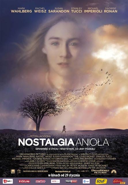http://www.filmweb.pl/film/Nostalgia+anio%C5%82a-2009-200209