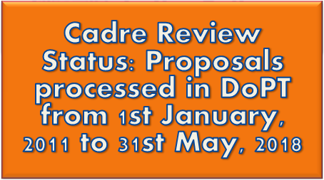 cadre-review-status-proposals-processed-dopt