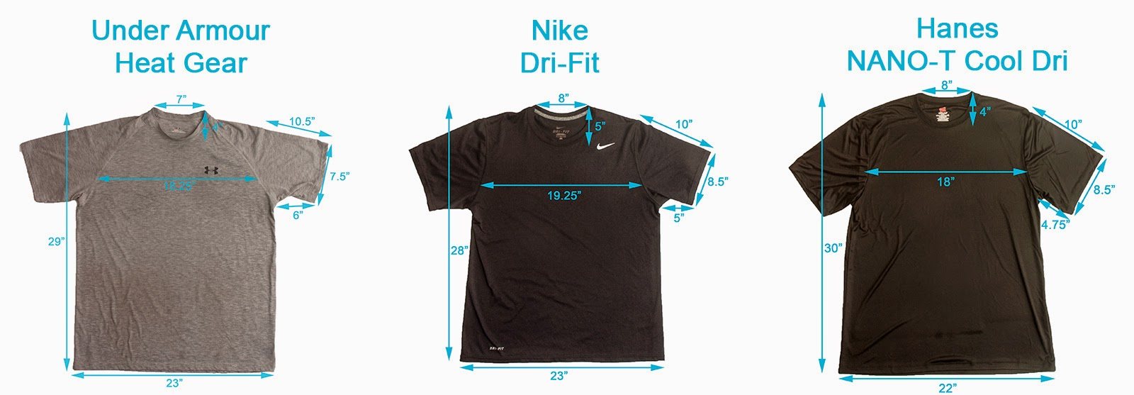 Below you can see some of the key measurements of Under Armour HeatGear,  Nike Legend Dri-Fit and Hanes NANO-T Cool Dri shirts all in size large.