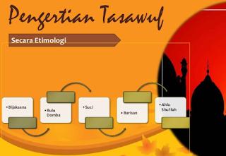 Pengertian Tasawuf Secara Istilah (Terminologi)