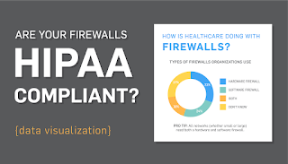 HIPAA firewalls